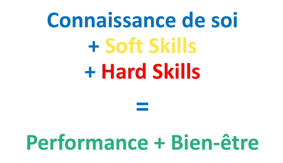 performance et bien-être au travail