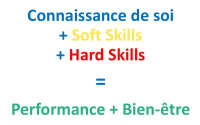 Comment optimiser performance et bien-être au travail
